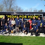 pedal forhope.c